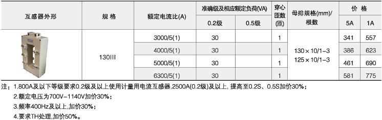 安科瑞,测量型电流互感器,AKH-0.66-40I,额定电流比10-75/5A示例图37