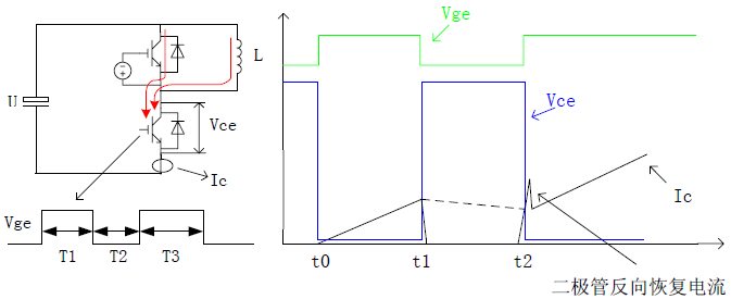 IGBT动态参数测试仪-华科智源 HUSTEC-2015 IGBT双脉冲测试系统示例图6