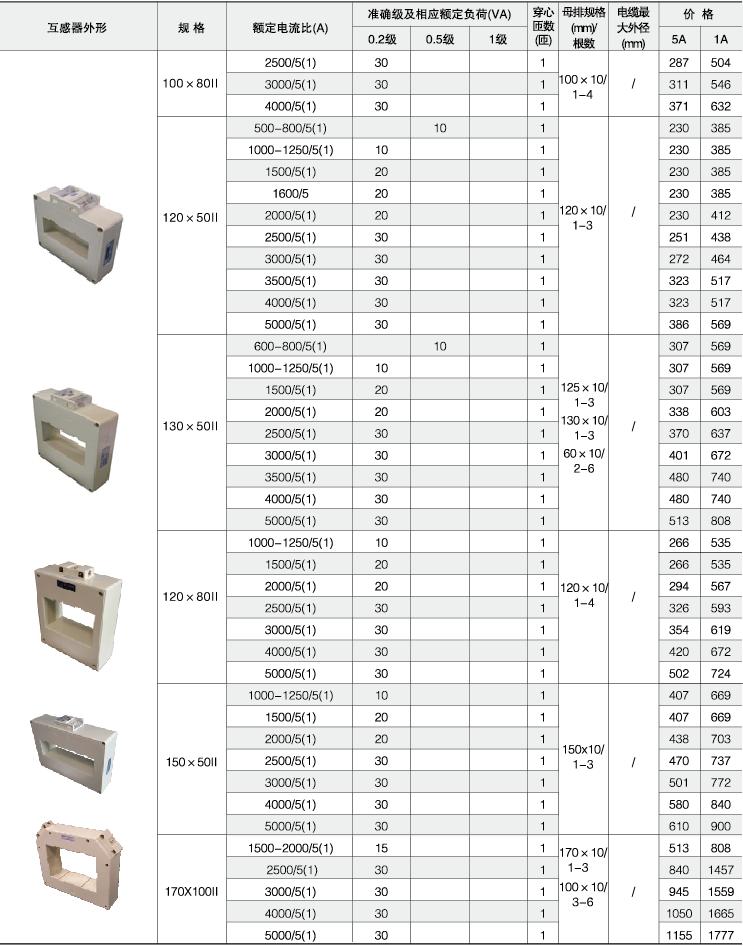 安科瑞,测量型电流互感器,AKH-0.66-40I,额定电流比10-75/5A示例图34