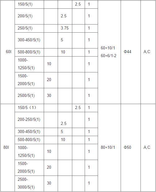 安科瑞,测量型电流互感器,AKH-0.66-40I,额定电流比10-75/5A示例图2