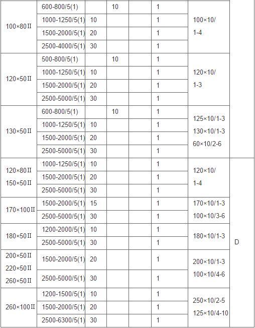 安科瑞,测量型电流互感器,AKH-0.66-40I,额定电流比10-75/5A示例图5