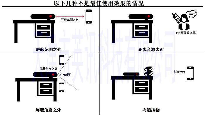 录音屏蔽器 英讯 公安部检测 YX-007mini-2示例图6