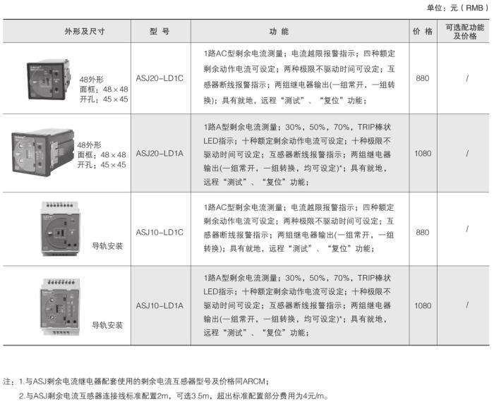 安科瑞ASJ20-LD1A智能剩余电流继电器示例图5
