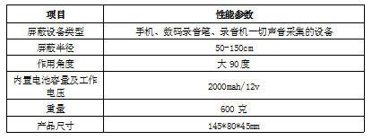 公安录音屏蔽器,防录音设备,防录音, 防录音屏蔽器. 厂家直销示例图9