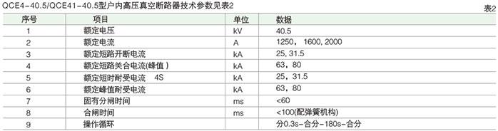 <strong><strong><strong><strong><strong>10KV-35KV高压开关柜</strong></strong></strong></strong></strong>示例图4
