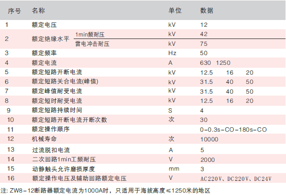 ZW8-12户外真空断路器 ZW8柱上高压开关10KV示例图2