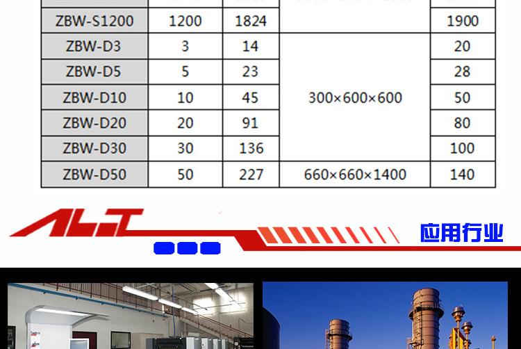安博特供西门子1.5T核磁共振专用三相无触点交流稳压器ZBW-120KVA示例图29