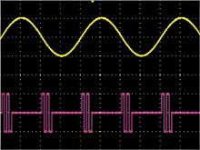 NF多功能信号发生器WF1947/WF1948示例图44
