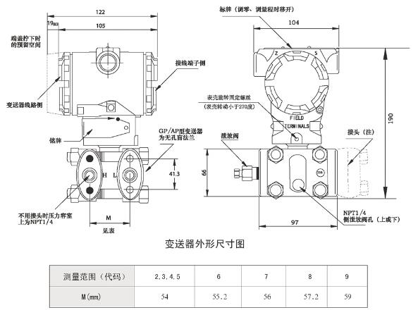 电容式压力变送器,电容式压力变送器厂家价格型号选型示例图7