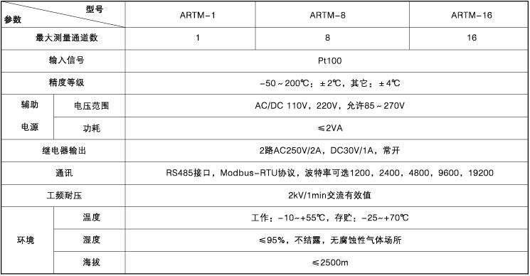 安科瑞ARTM-Pn变配电无线测温装置示例图1