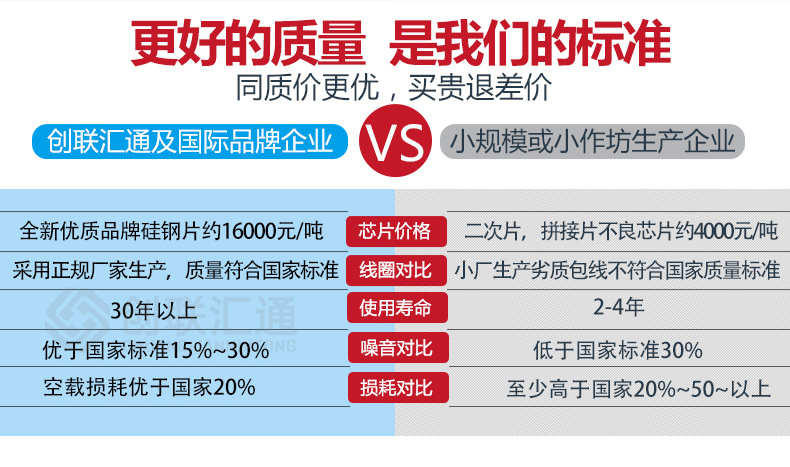 SCBH15变压器 干式非晶合金变压器 低损耗 厂家直销拒绝中间差价-创联汇通示例图7