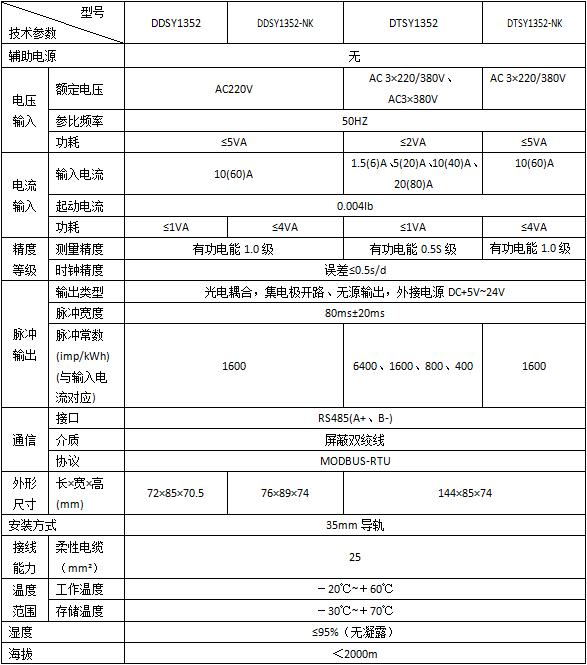 安科瑞DDSY1352-NK预付费电能计量表,量大从优示例图1