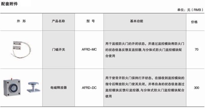 安科瑞AFRD-CK防火门监控模块,量大从优示例图15
