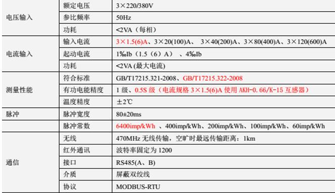 安科瑞AEW100无线计量模块,红外通讯示例图1