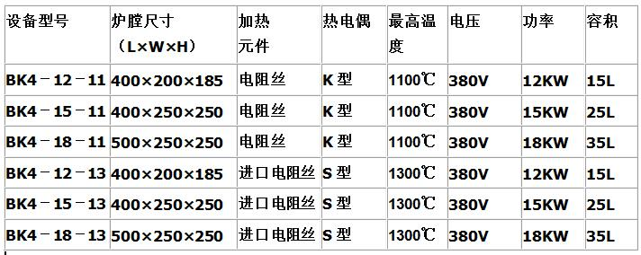 厂家直销氮气保护炉,氮气保护气氛退火炉,气氛还原炉,性能稳定,价格优惠示例图1