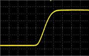 NF多功能信号发生器WF1947/WF1948示例图37