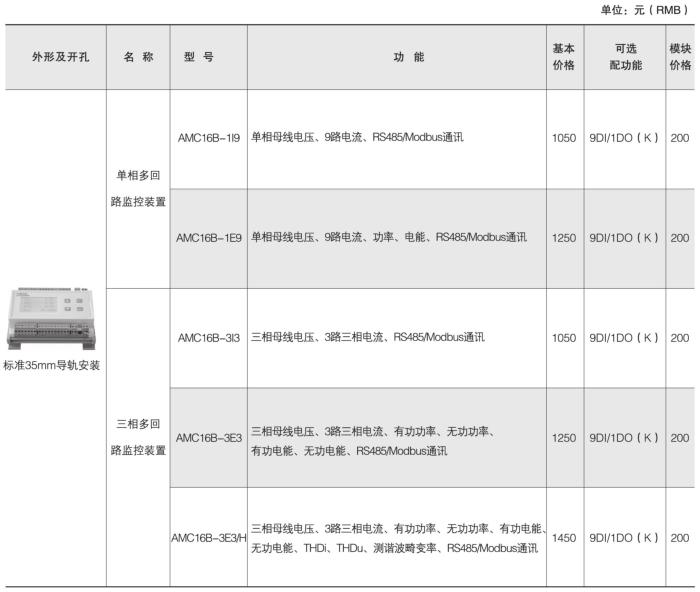 安科瑞AMC16Z-KA(D)多回路监控装置,量大从优示例图17