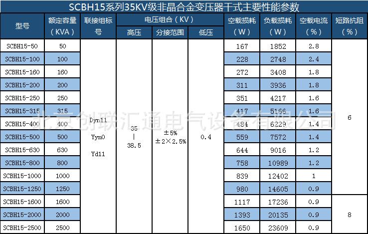 北京厂家SCBH15-400kva非晶合金干式变压器-创联汇通示例图9