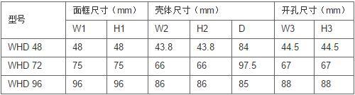 安科瑞WHD48-11温湿度控制器示例图9
