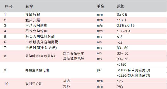 ZW8-12户外真空断路器 ZW8柱上高压开关10KV示例图3