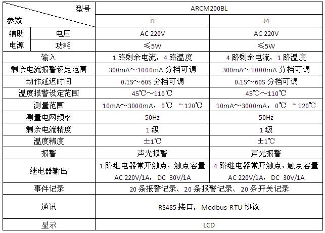 安科瑞ARCM200L剩余电流式电气火灾监控装置,量大从优示例图1
