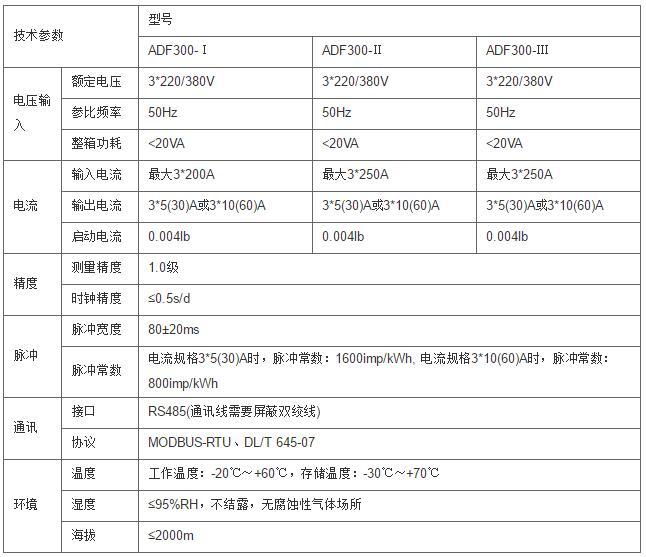 安科瑞ADF300-I多用户计量箱示例图1