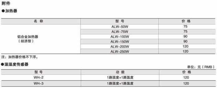 安科瑞WHD48-11温湿度控制器示例图13