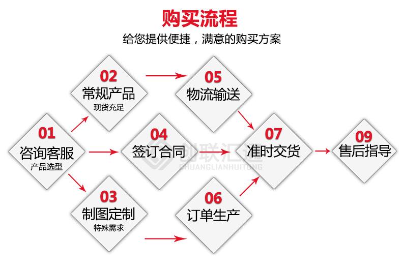 非晶合金变压器 SCBH15型三相干式变压器 高品质足功率厂家直销-创联汇通示例图13