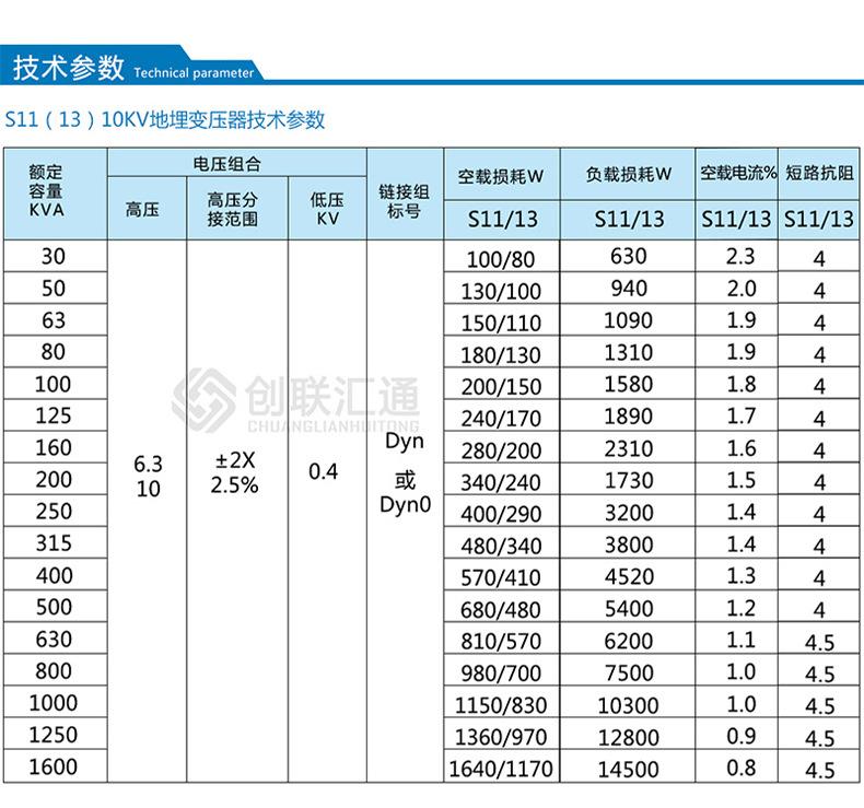 S11-200kva地埋式变压器 厂家直销地埋变压器 景观式地埋变压器-创联汇通示例图3