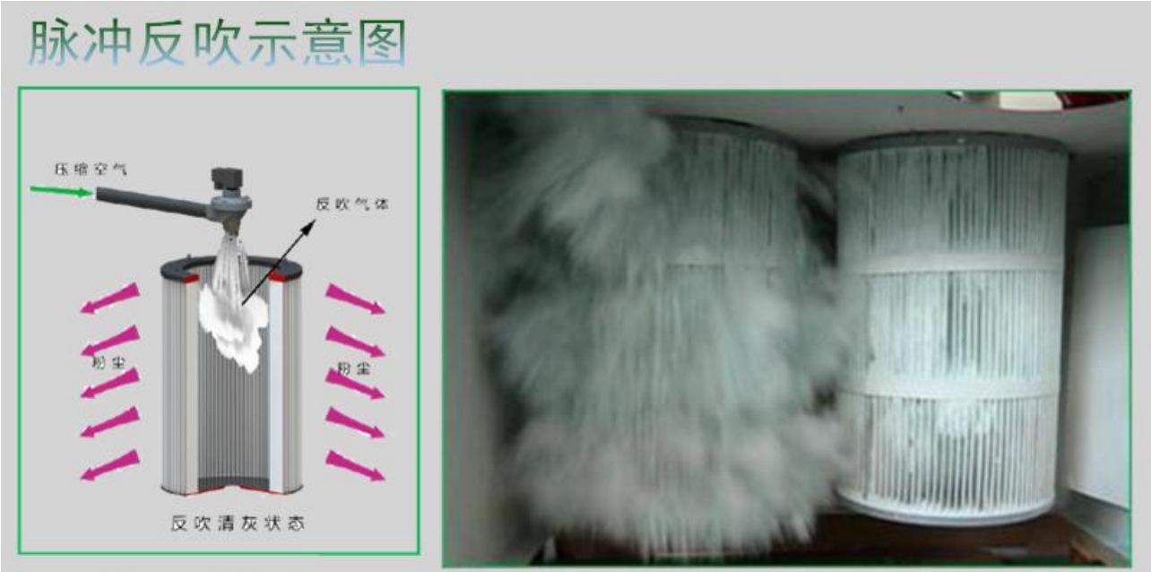 磨床粉尘吸尘器 磨床除尘器 磨床吸尘器 金属粉尘吸尘器示例图39