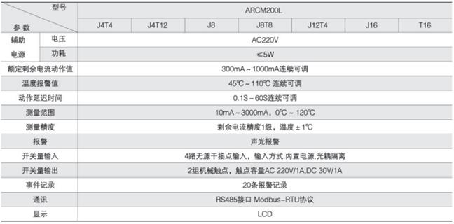 安科瑞ARCM200L剩余电流式电气火灾监控装置,量大从优示例图4