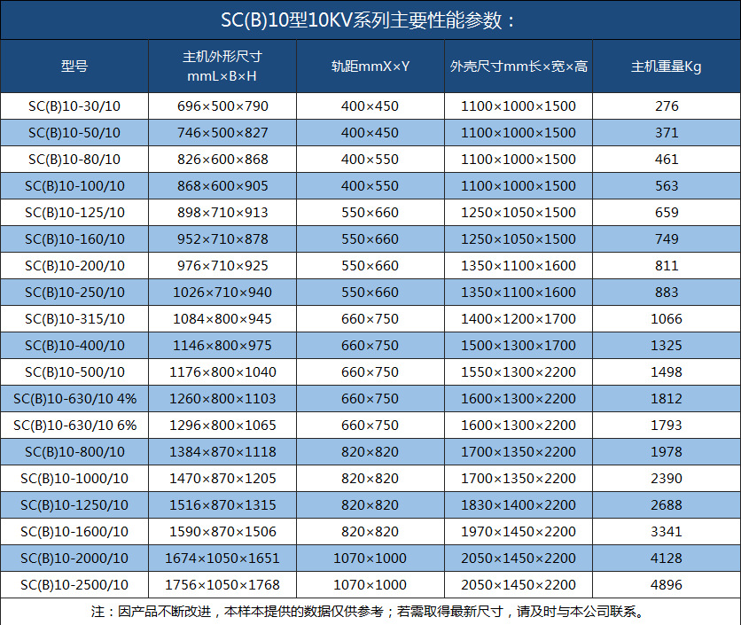 SCB10-400kva系列干式变压器 三相配电变压器 电力变压器 专业定制-创联汇通示例图10