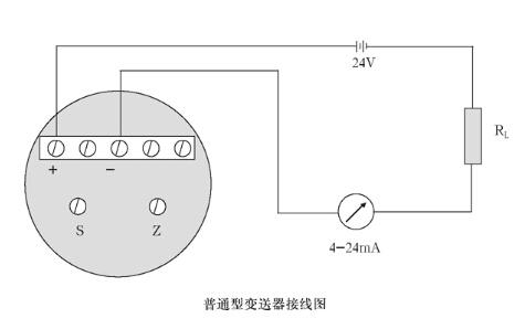 扩散硅压力变送器示例图4