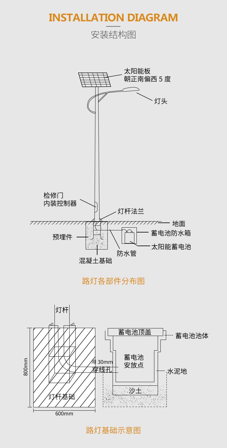 7米风光互补太阳能路灯,室外太阳能一体路灯,路灯生产厂家示例图14