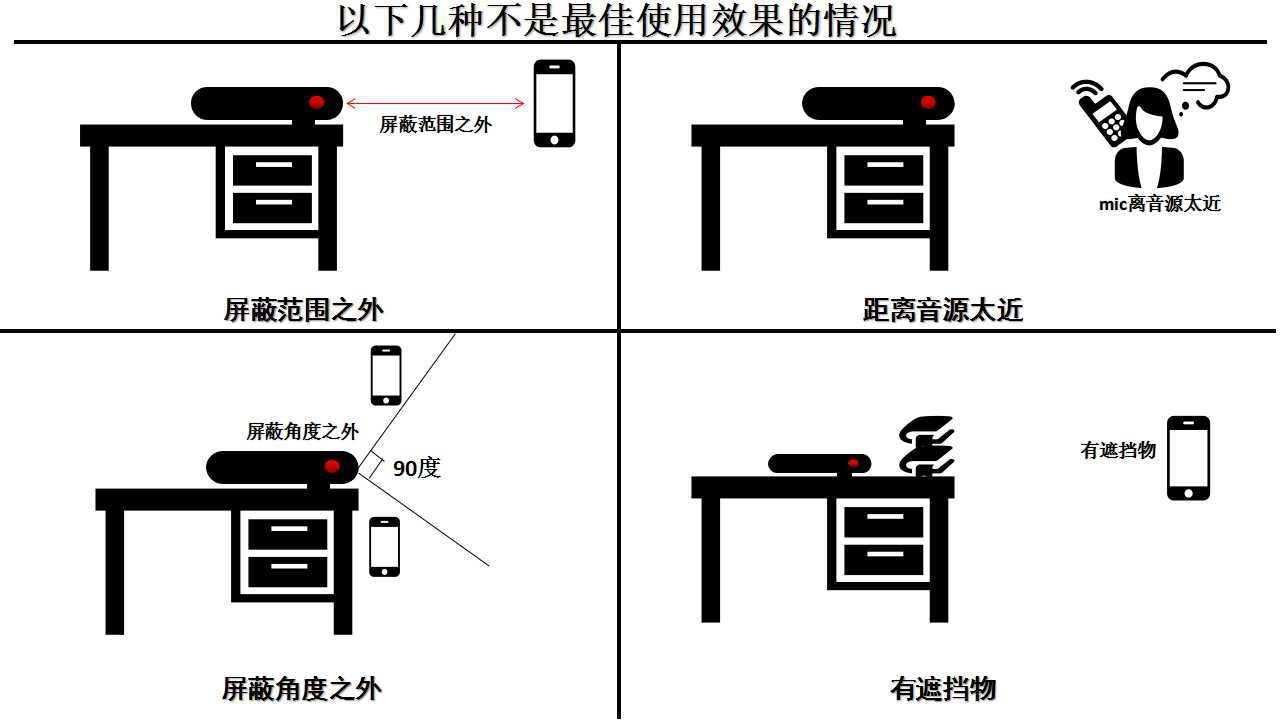英讯隐蔽式 录音屏蔽器录音干扰器YX-007mini-2示例图6