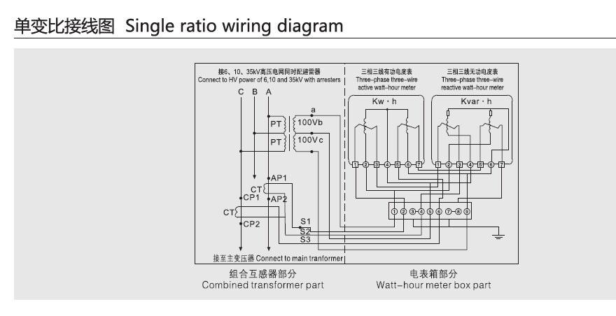 35KV户外干式高压计量箱JLSZV-35示例图2