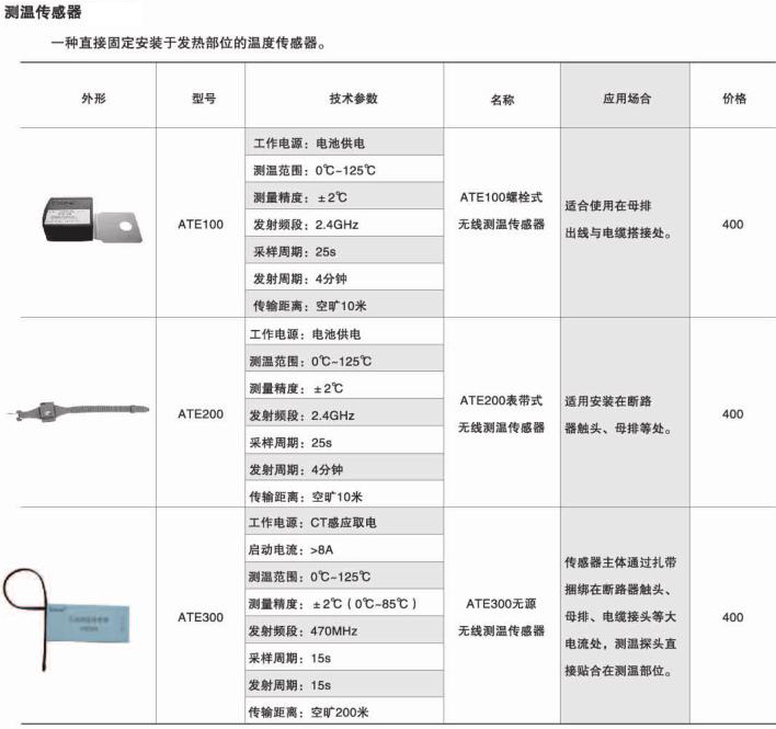 安科瑞ARTM-Pn变配电无线测温装置示例图4