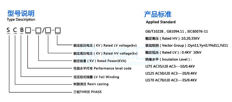 1250kva干式变压器 scb10系列电力变压器 价格优惠 品质优越示例图8