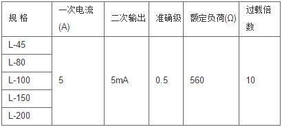 安科瑞AKH-0.66L-45剩余电流互感器,量大从优示例图4