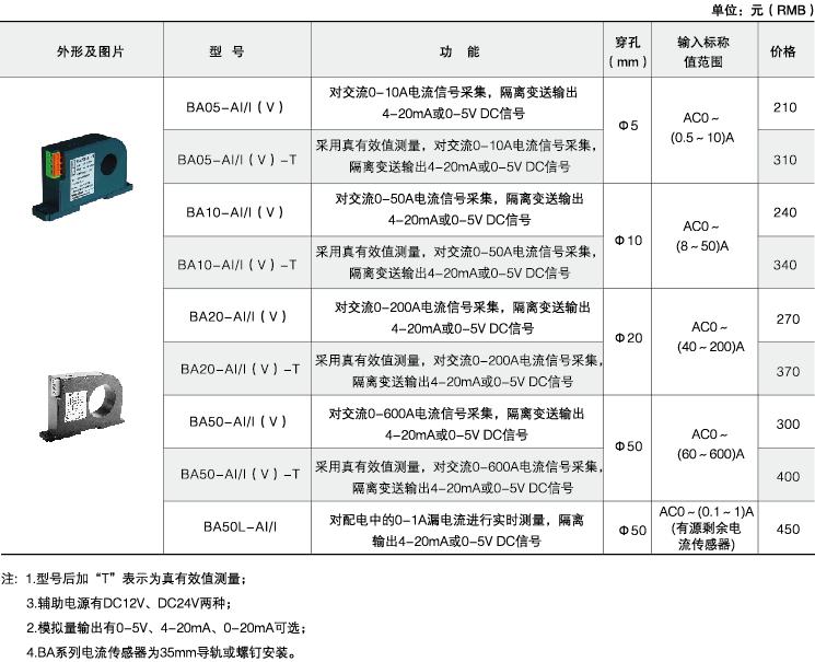 安科瑞BA20-AI交流电流传感器,量大从优示例图5