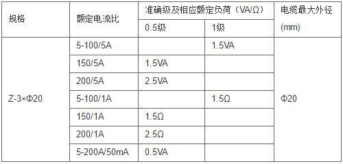 安科瑞,测量型电流互感器,AKH-0.66-40I,额定电流比10-75/5A示例图10