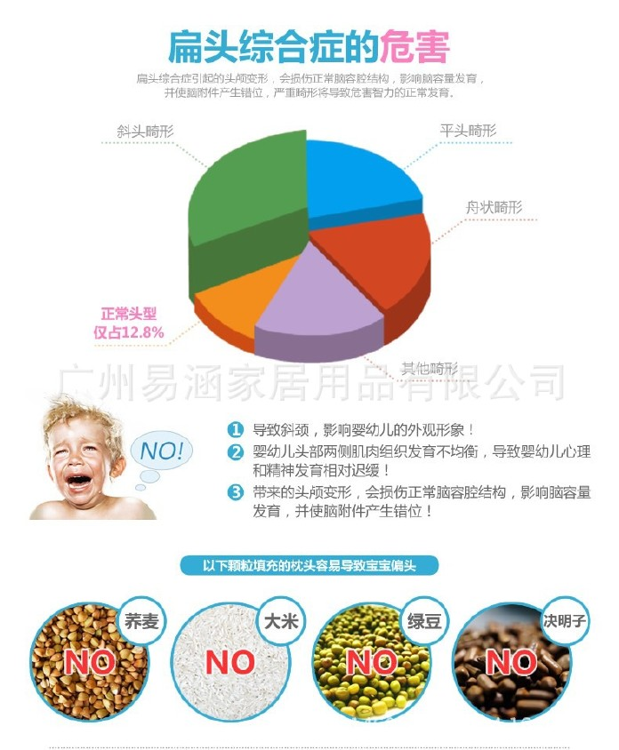 圆脸枕bb定型枕婴儿枕0-3岁头型枕保护短发中老年记忆适合什么宝宝图片