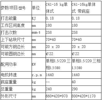 小型打铁机器 带底座空气锤16公斤 免安装 两相电也可使用 可移动示例图3