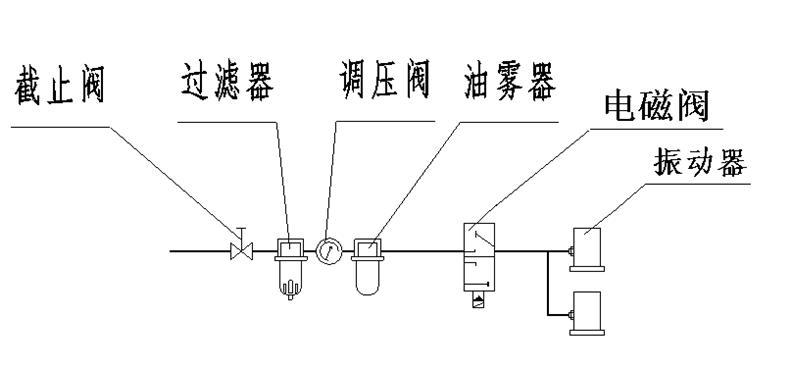 安德QZD50 活塞式气动振动器厂家,活塞式气动振动器价格示例图4