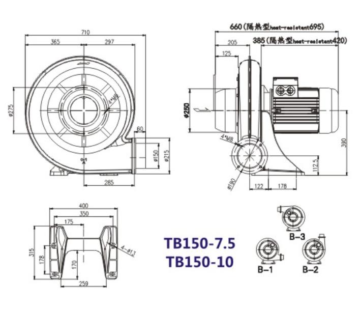 TB150-10风机,7.5KW透浦式鼓风机示例图1