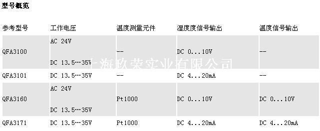 西门子房间温湿度传感器QFA3100,QFA3101| 品质好!示例图2