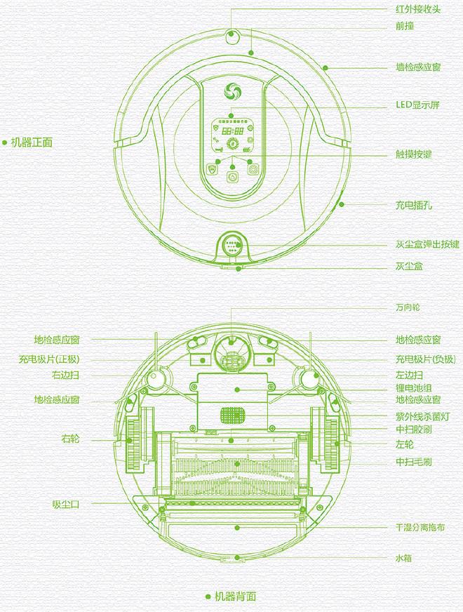 凤瑞(智能扫地机器人)全自动清洁家用拖地oem吸尘器一体机示例图7