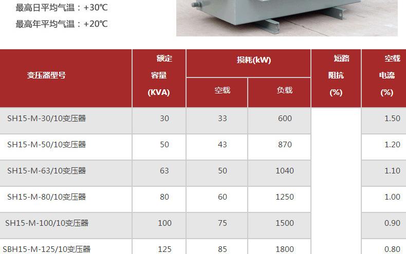 SH15非晶合金变压器 节能型变压器 全铜 厂家直销拒绝中间差价-创联汇通示例图6