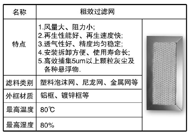 深圳厂家供应 金属过滤网 金属挡尘网 金属除尘网 金属防尘网示例图3