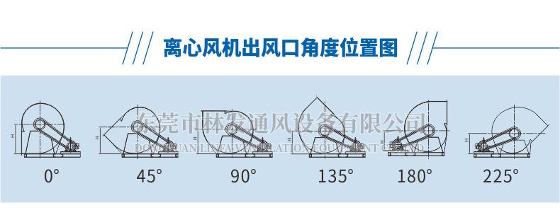 林发 4-72-12C--5.5~75kw离心通风机 蜗牛风机 不锈钢工业抽风机示例图12
